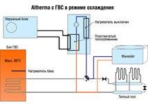 На рис. 2 и рис. 3 представлены схемы работы комплекса в режиме охлаждения и нагрева при атмосферной температуре от...