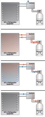 Промывка холодильного контура