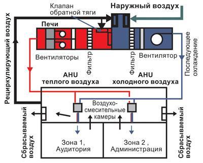 Схемы программаторов