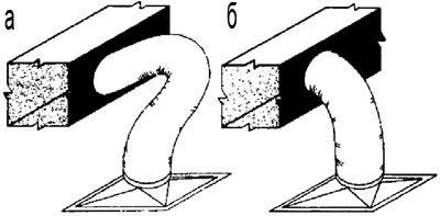Монтаж гибких рукавов